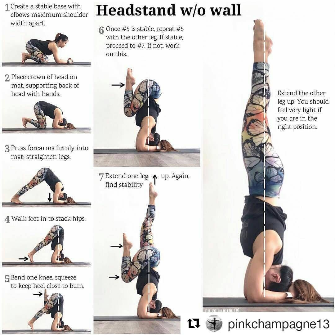 Headstand Hand Placement