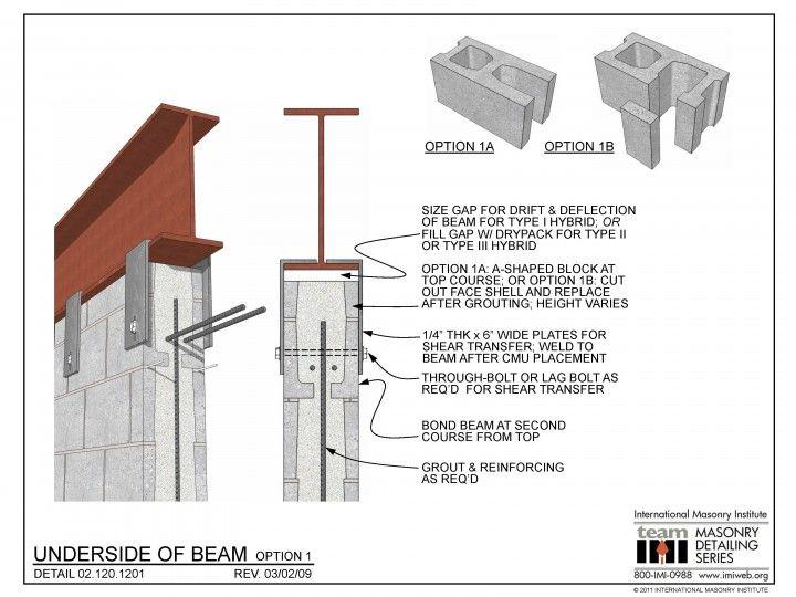 02 120 Steel Columns Steel Architecture Steel Beams