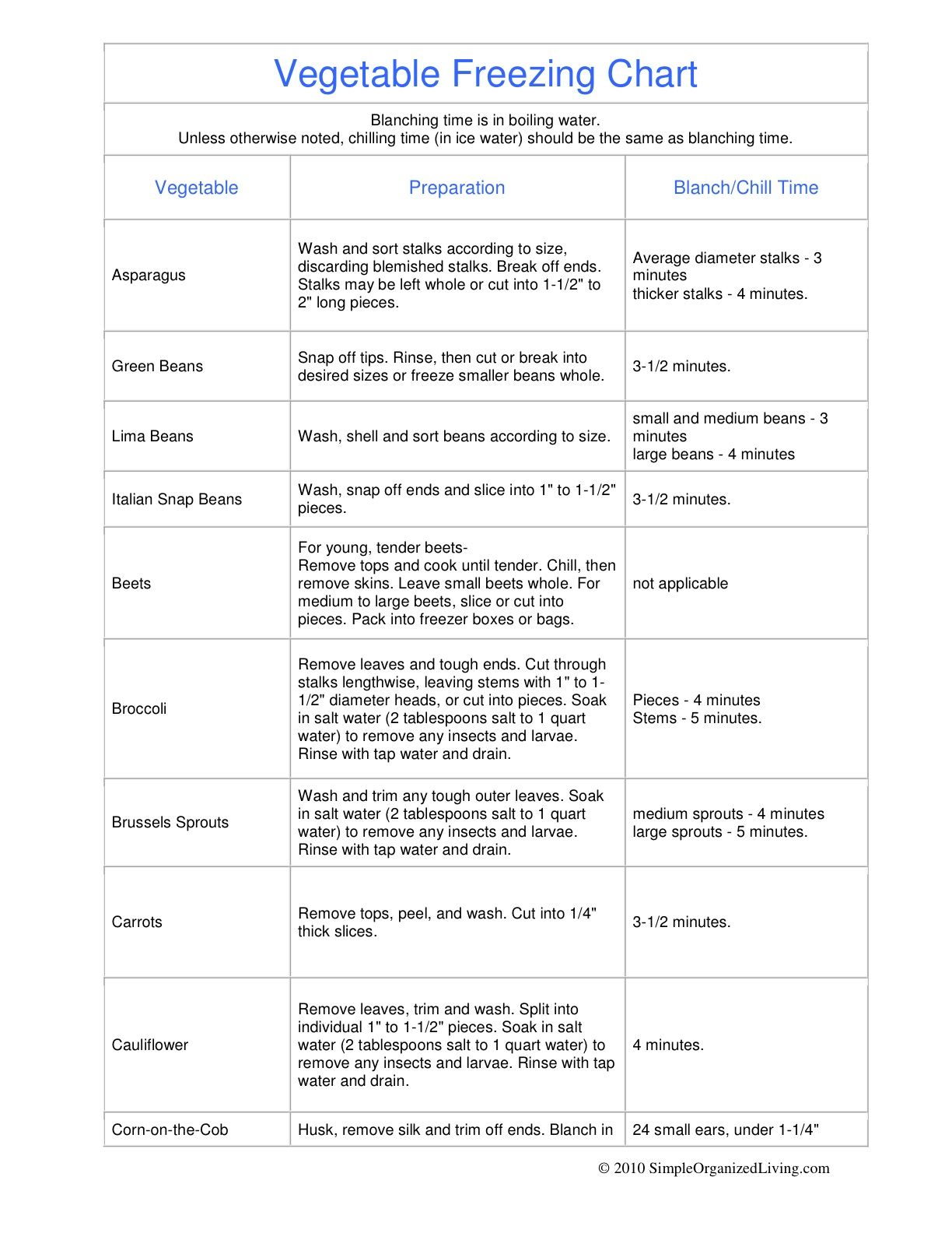 Vegetable Freezing Worksheet It S A List Of 20 Different