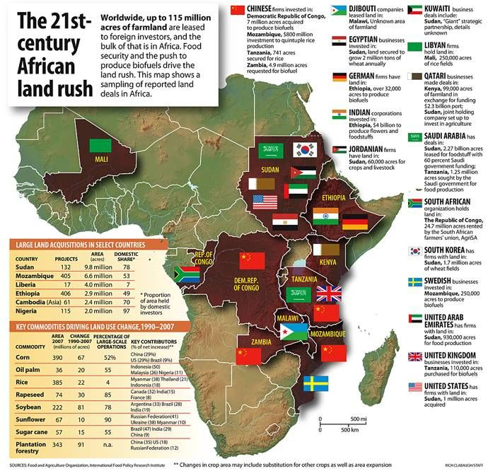 Modern Africa, and the new food mapthe continuing land grab - new world map of africa