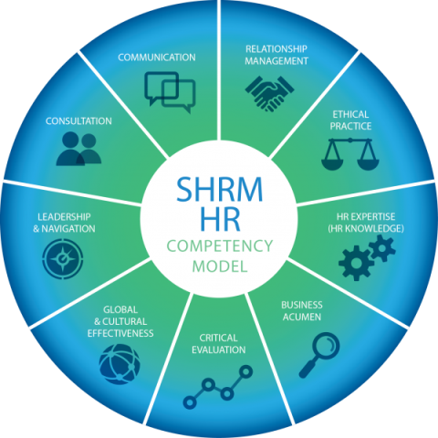 SHRM Certification Why Should HR Pros Pay Attention
