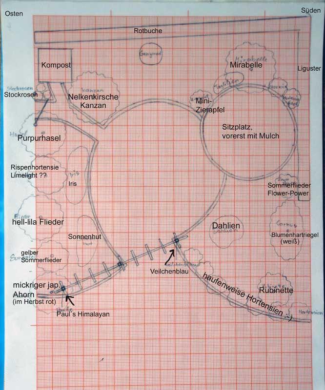 Amazing Gartenplanung f r Anf nger Seite Gartengestaltung Mein sch ner Garten online