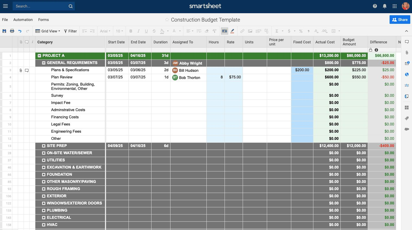 Free Construction Project Management Templates In Excel Pertaining To Construction Cost Repor Project Management Templates Budget Template Templates Construction project management excel template