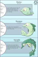 River Dolphin Fakemon by Twime777