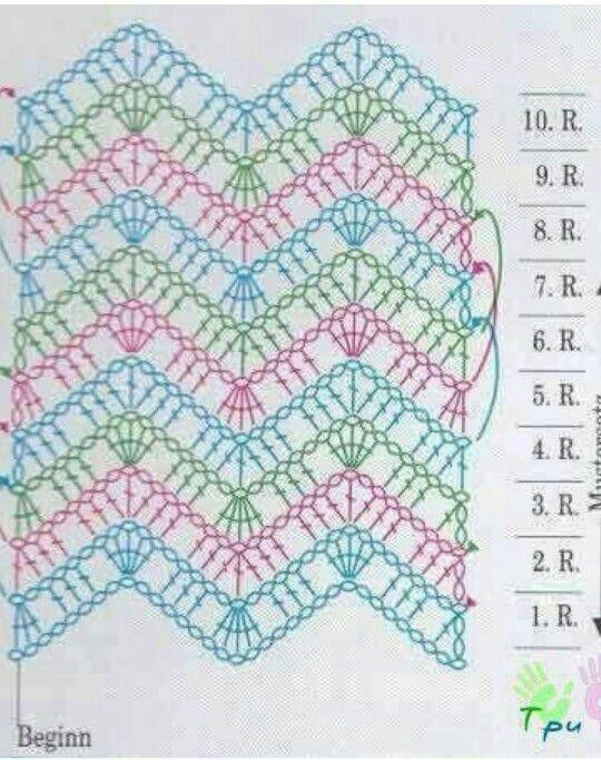 Pin de keshet en Patterns | Pinterest | Tejido en crochet, Ganchillo ...