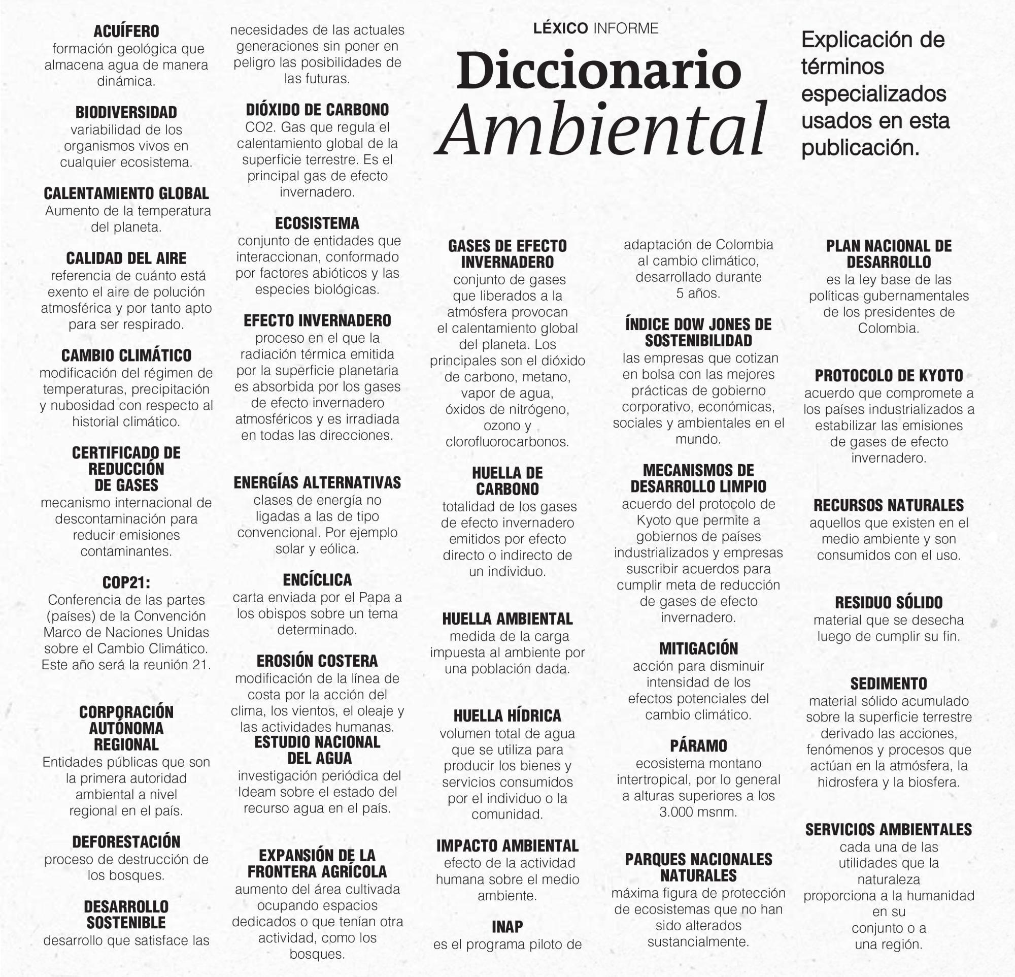 Diccionario Ambiental | RSE | Pinterest