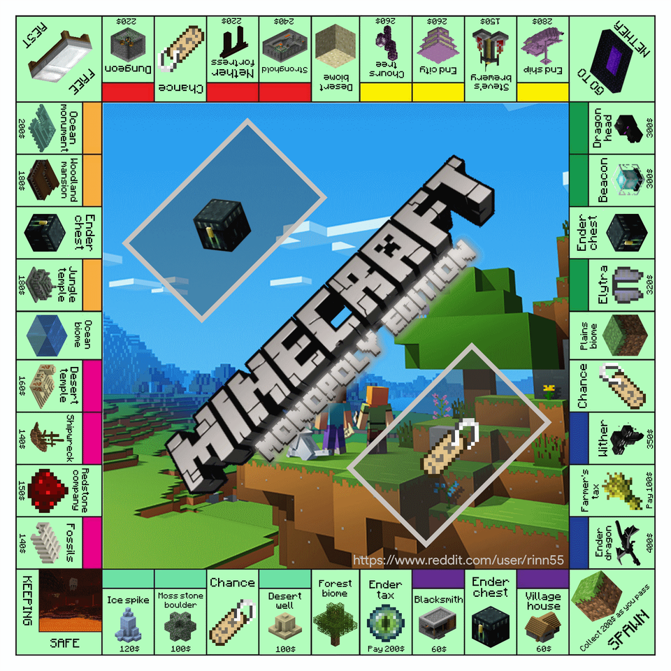My Minecraft Monopoly Concept Minecraft in 2020