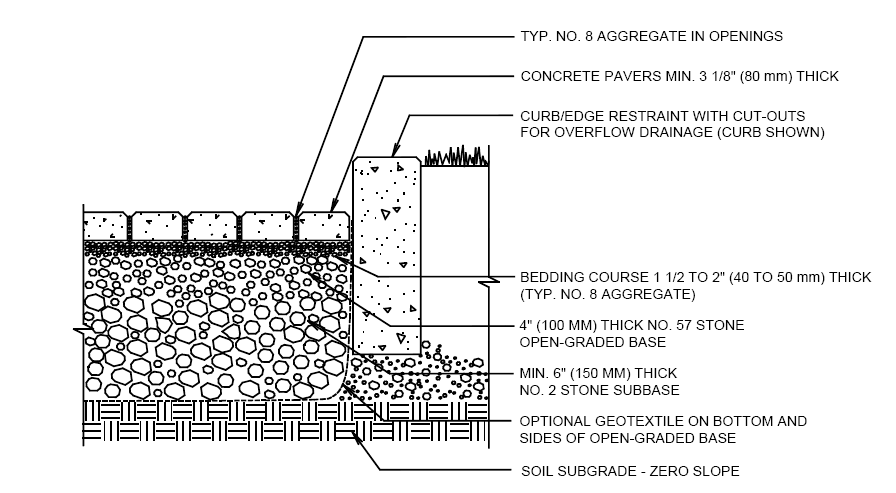 Pavers Section Detail Google Search Construction