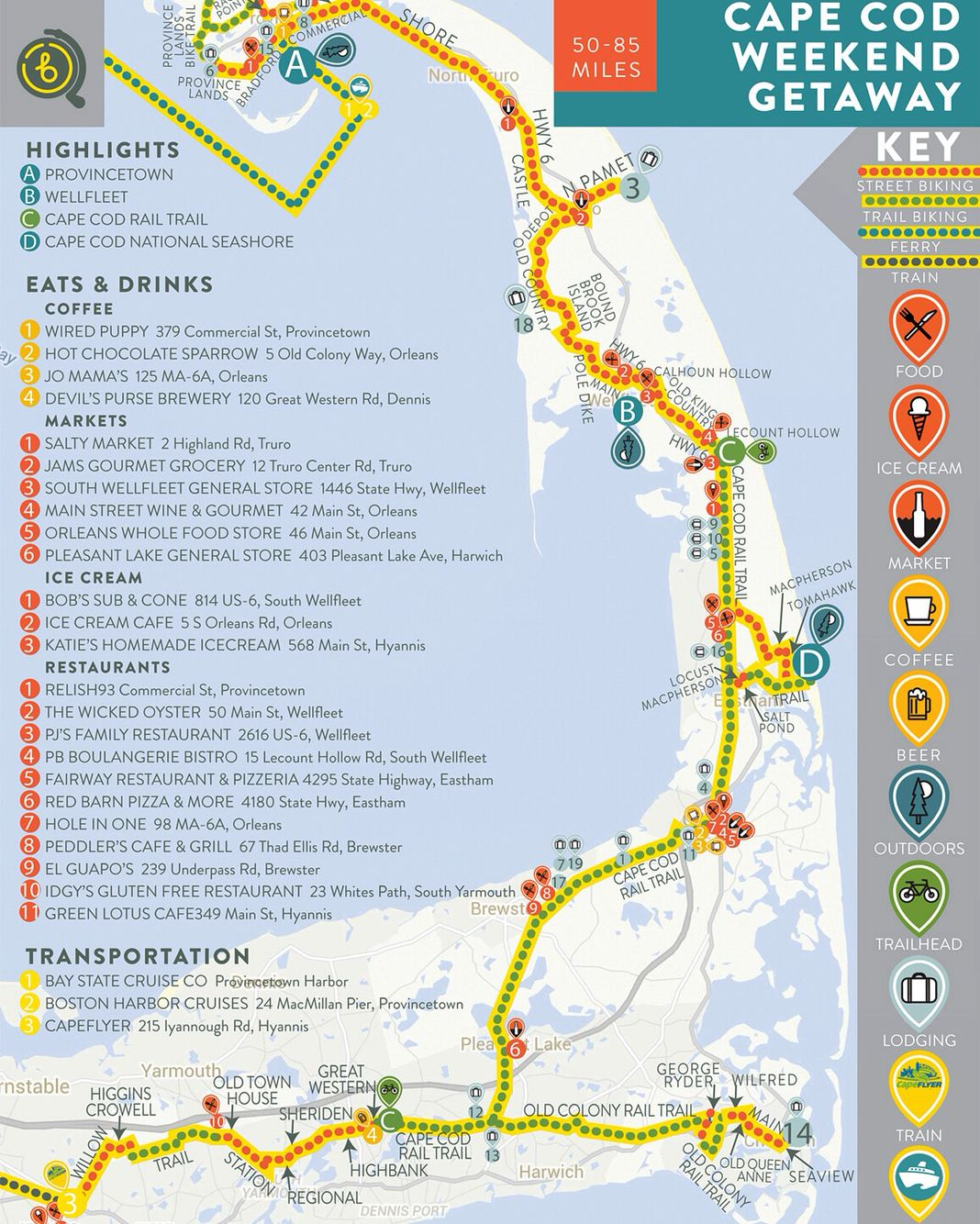 Cape Cod Weekend Getaway By Bike, Ferry And Train
