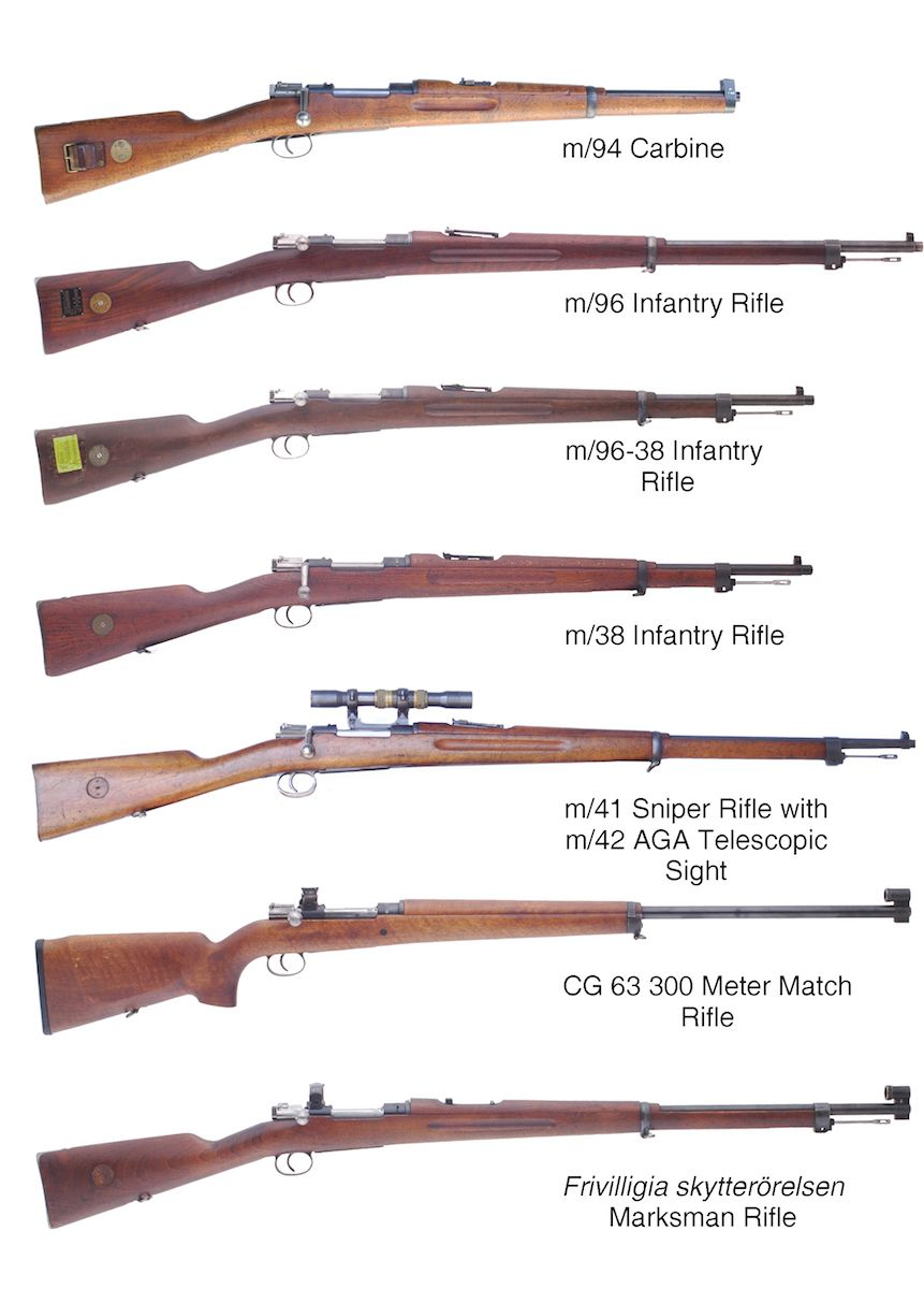 MilSurp: The Finest Mauser Rifle Ever Made … In Sweden