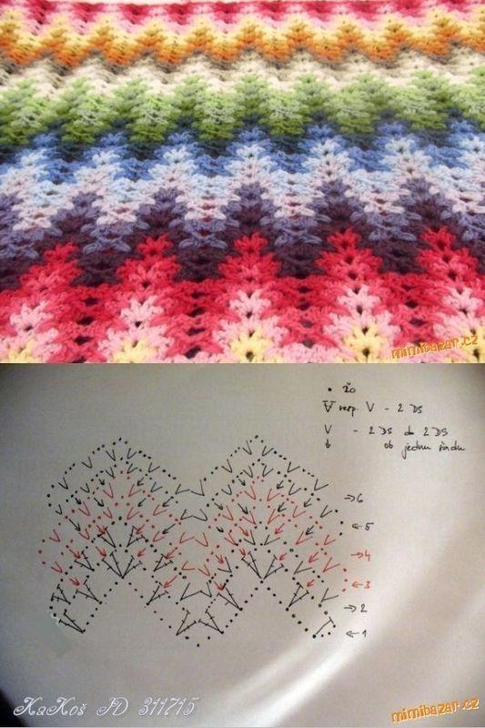 Rainbow Lightning Ripple Afghan Diagram Breaking Amish Crochet