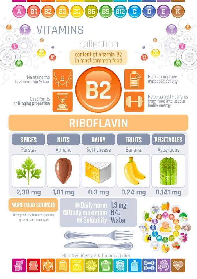 The entire index of vitamins with sources too. Vitamins