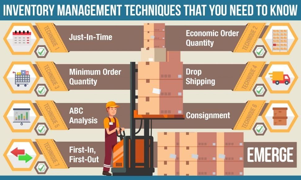 Inventory Management Techniques For Wholesale Businesses Management Techniques Inventory Management Software Warehouse Management System