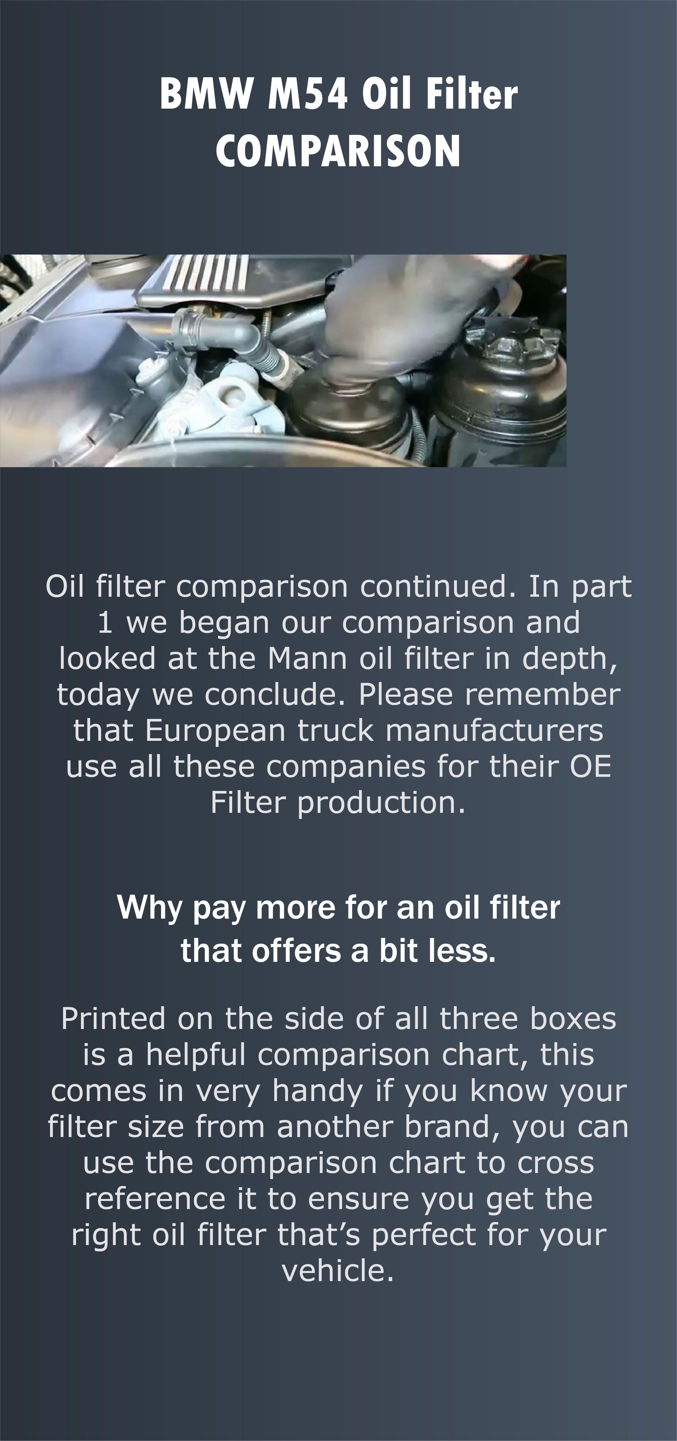 Bmw M54 Oil Filter Comparison Bmw M54 Oil Filter Bmw