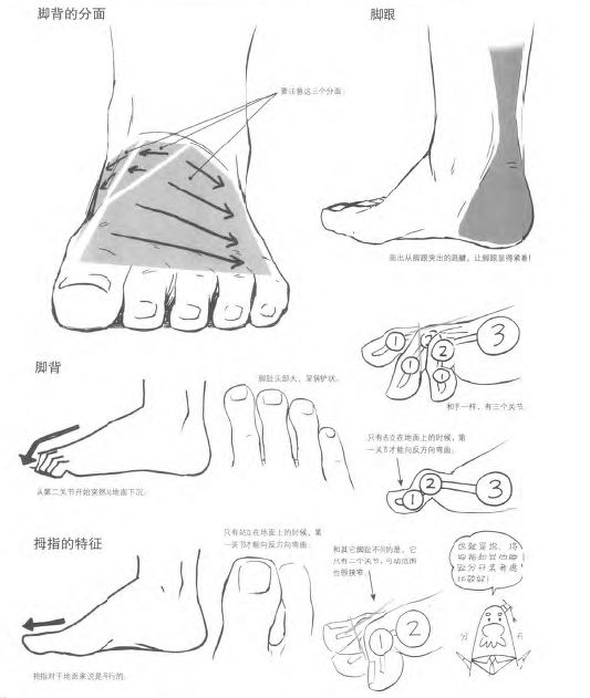 How To Draw Manga Vol 42 Drawing Yaoidecrypted Foot 2