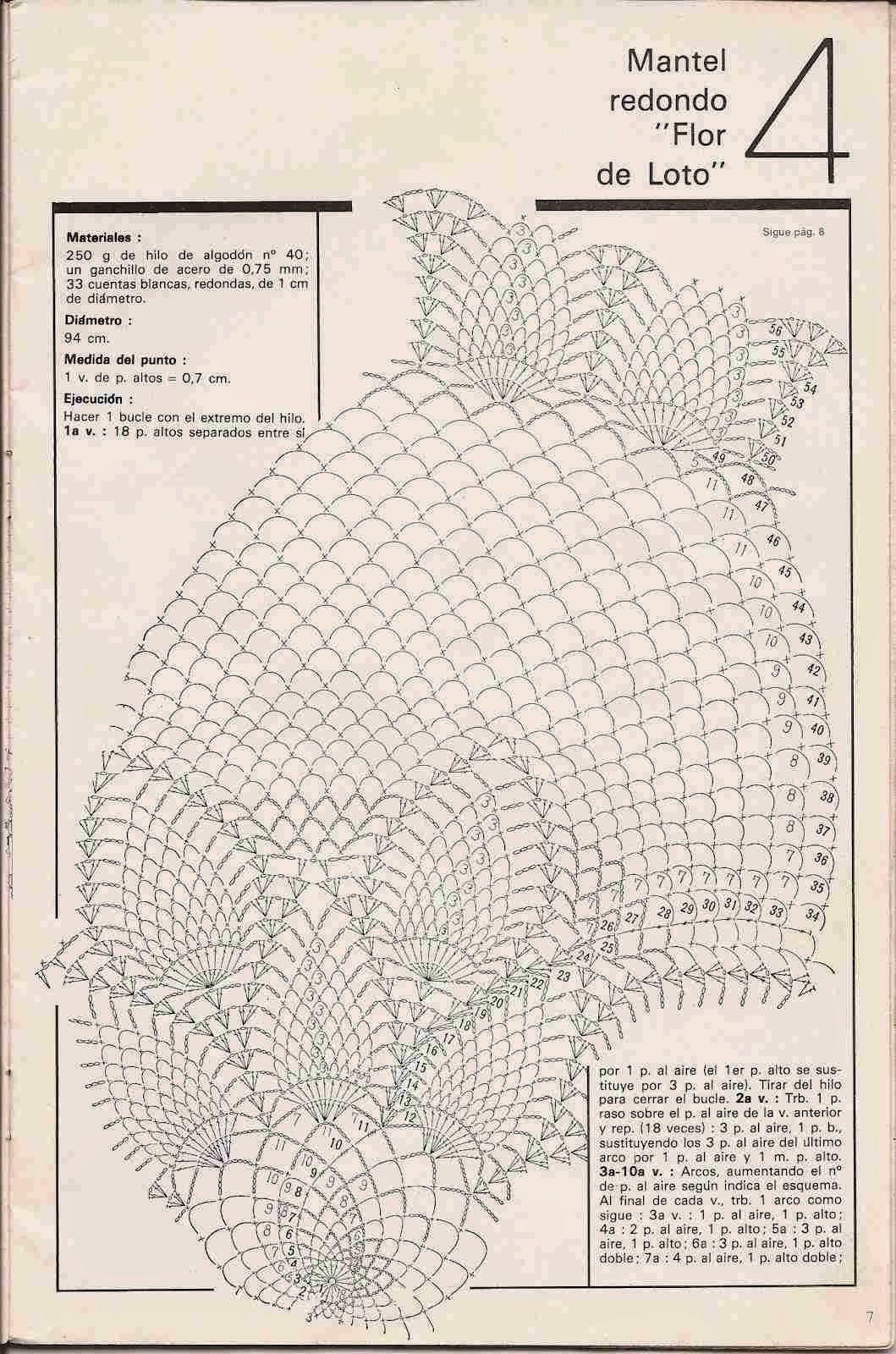 Patrón de Mantel | manteles redondo a crochet | Pinterest | Patrones ...