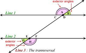 Example of alternate exterior angles also gabby haley anna samantha gahsgeometry on pinterest rh