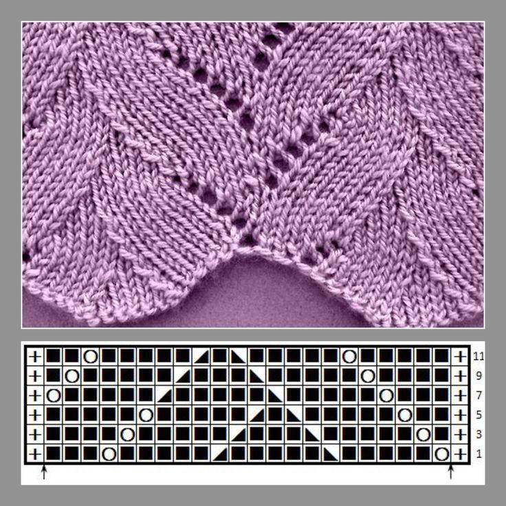Photo of Palmenstich mit Schaubild,  #palmenstich #schaubild   –  #KnittingTechniquesAdva…