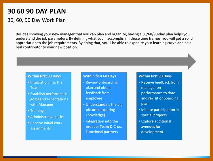 Free 30 60 90 Day Plan Template Word Awesome 3 4 30 60 90 Plan Template 90 Day Plan 100 Day Plan Simple Business Plan Template