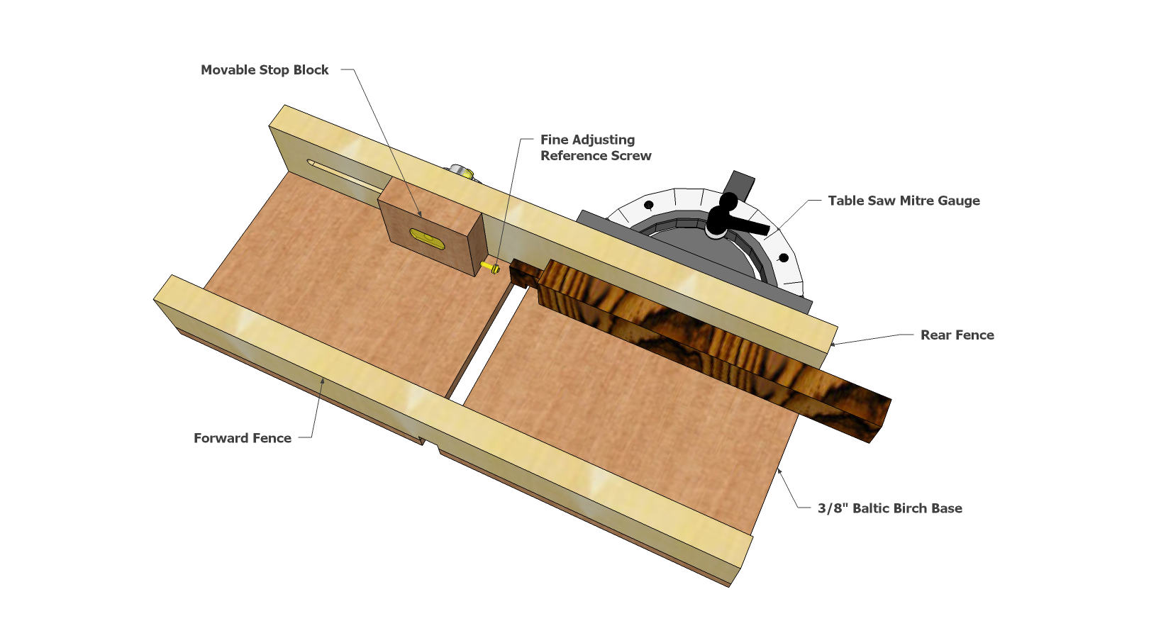 Ts Tenon Sled Woodworking Pinterest Woodworking Woodworking