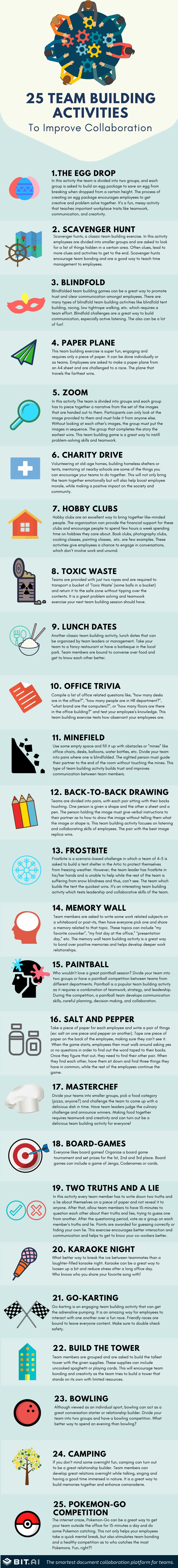 25 team building activities (infographic) #teamwork #collaboration