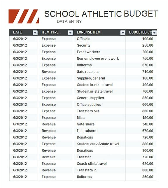 High School Athletic Budget Free  Budget Template Excel  Budget
