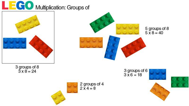 "Image result for lego multiplication"""