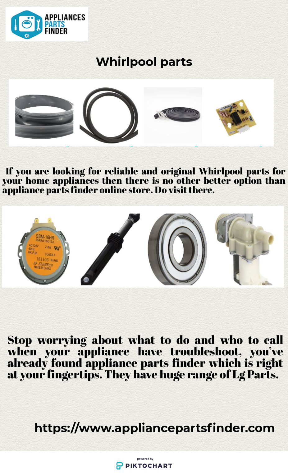 Appliances parts finder appliancespartsfinder on pinterest