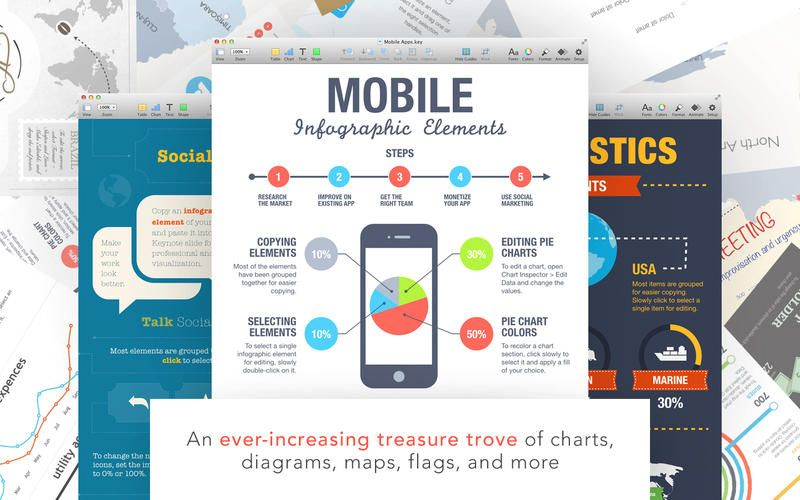 Infographics App by Jumsoft #infographic #infographics