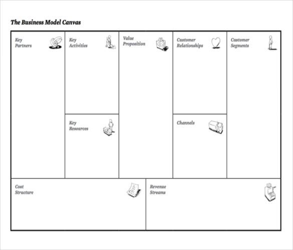 Business Model Canvas Template Business Model Canvas Business Model Template Business Model Canvas Examples
