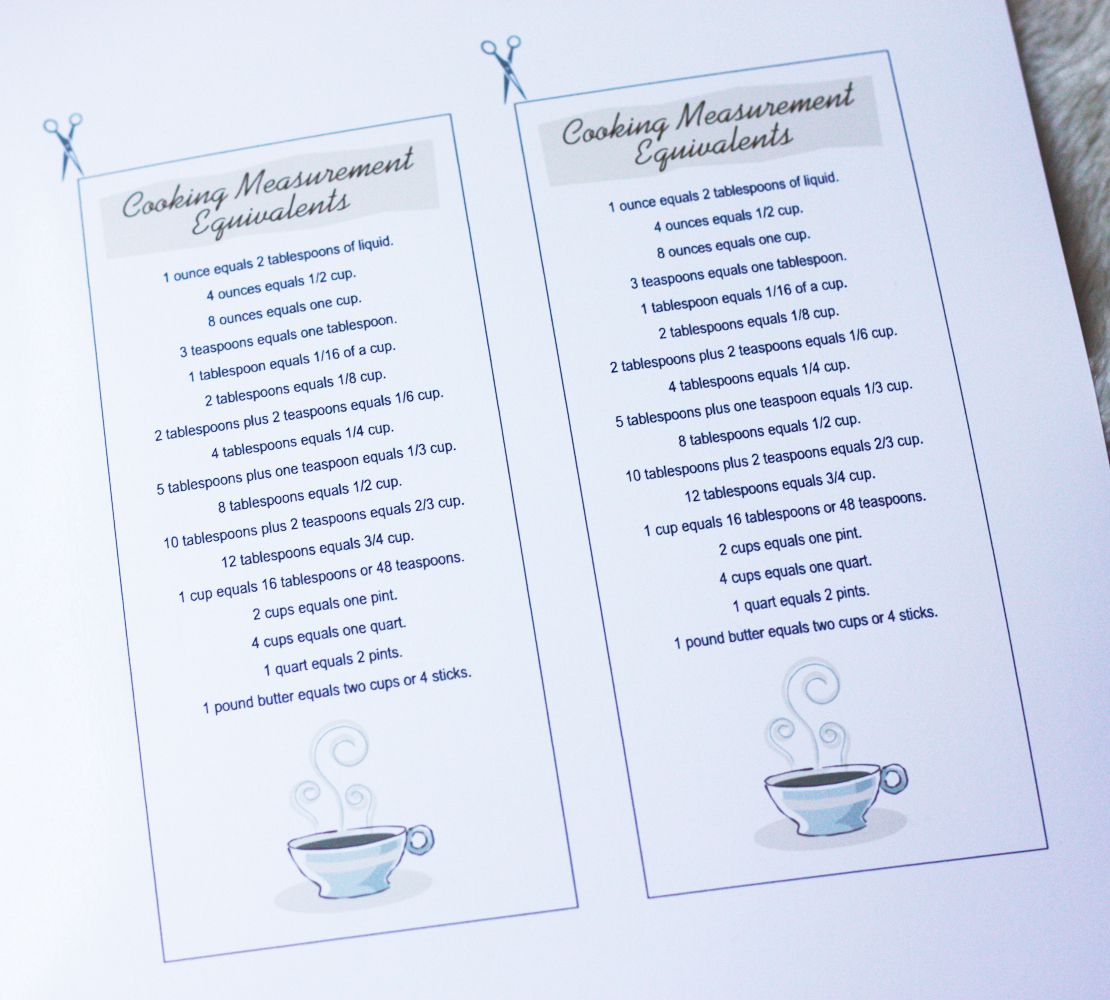 Cooking Measurement Equivalent Printable