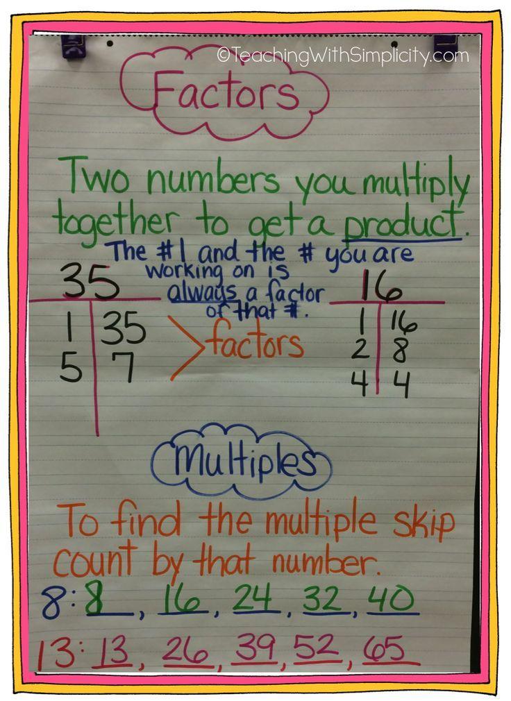 Math Anchor Charts: Factors vs. Multiples   anchor charts ...