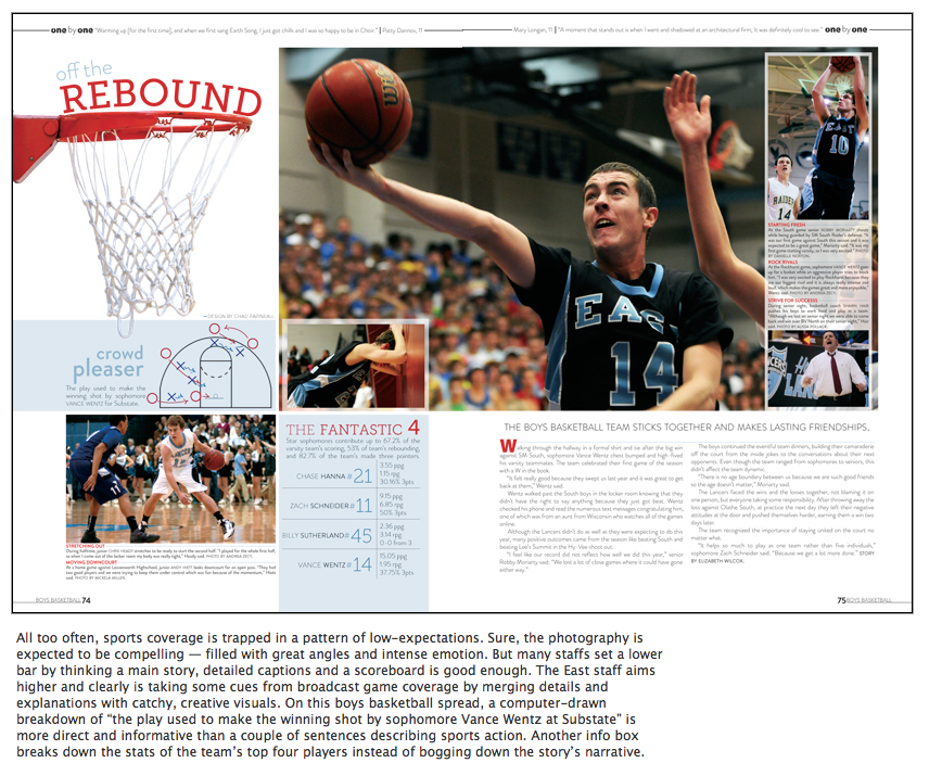 basketball Yearbook pages, Yearbook layouts, Yearbook themes