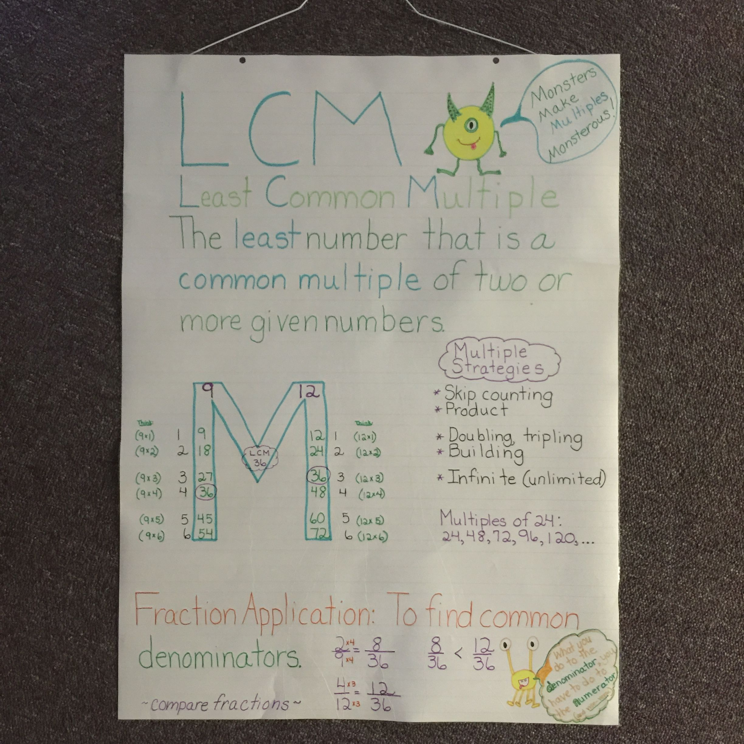 Least Common Multiple Lcm Anchor Chart