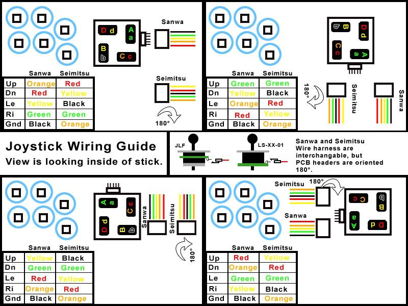 cf364c1f49a6fe0e3ae0dde5f0b0ad1b Jamma Harness Wiring Diagram on simple turn signal diagram, sony wiring harness diagram, sony 52wx4 wire diagram, jamma 6 button wiring-diagram, 1979 bronco turn signal diagram, universal wiring harness diagram, jamma arcade to usb diagram, 7-way wiring harness diagram, sony stereo wire harness diagram, a male power plug wire diagram,