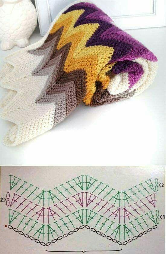 Ripple stitch + broomstick lac | | CROCHET | Pinterest | Manta ...