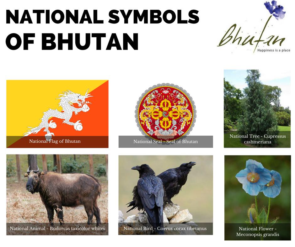 National Symbols Of Bhutan Visitbhutan Bhutan Bhutantoursim