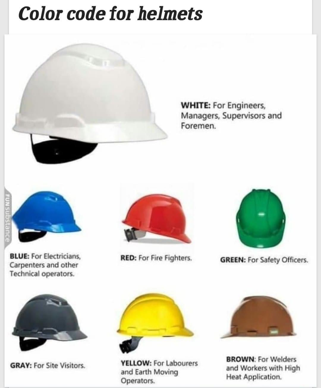 Pin By Amouri Zeineb On K For Knowlage Health And Safety Poster Health And Safety Engineering