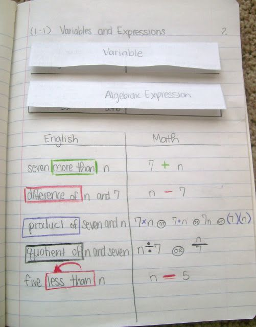 math   love  interactive notebook on algebraic expressions