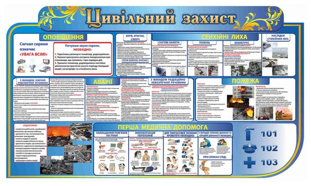 Цивільний захист» стенд в кабінет цивільного захисту (Код товару: 20-25024)  in 2020 | Chio, Screenshots