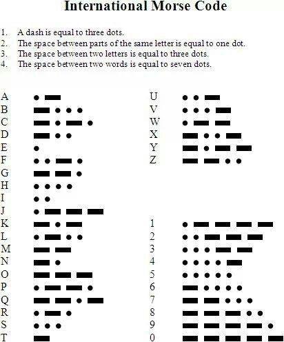 Morse code Random Pinterest Morse code and Tattoo - morse code chart