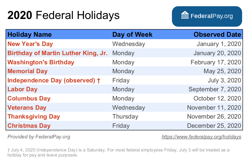 Pin By Big Reds On Rena In 2020 Federal Holiday Holiday Days Of Week