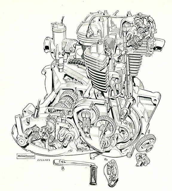 triumph  cutaway  cc  triumph motorbikes
