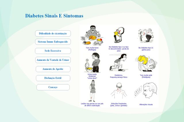 diabetes sinais e sintomas de diabetes