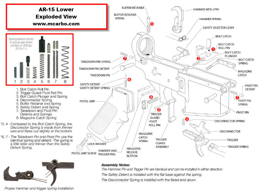 AR-15 Lower Receiver Exploded View | Weapons | Lower