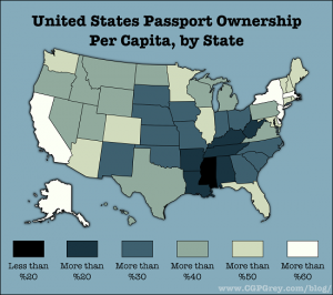 Which Americans have passports, and which Americans don't?