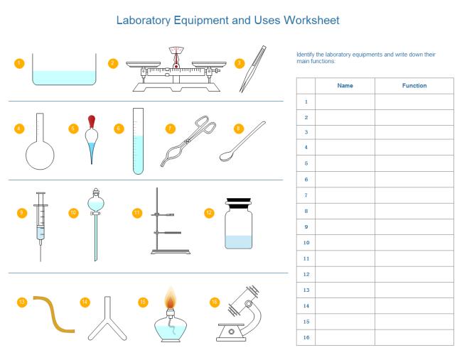 Lab Equipment Uses Worksheet Editable Worksheet With