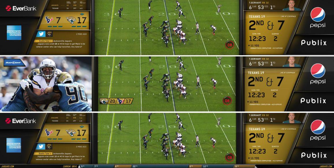 Stat fields Jacksonville jaguars, Jaguars, Jacksonville