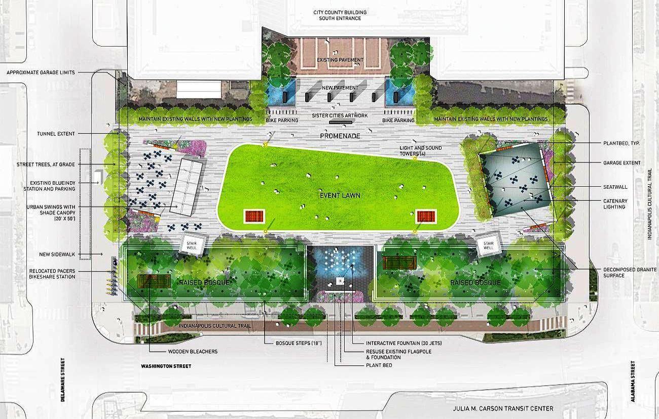Landscape Architects Plano Texas about Landscape Gardening