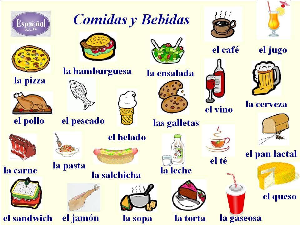 Comidas y bebidas jpg 960 720 pixels vocabulario - Alimentos en ingles vocabulario ...